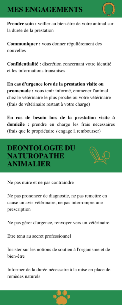 Animalis welfare naturopathie animale promenade visite à domicile pet-sitting 76 60 27 Gournay-en-Bray Beauvais Oise Hauts-de-France Normandie Ile de France naturopathe animalier pet-sitter engagements déontologie
